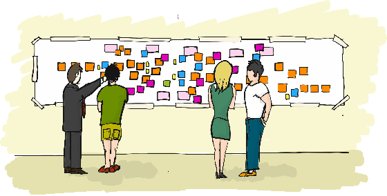 EventStorming discussions