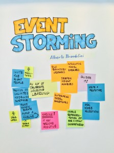 EventStorming Book cover